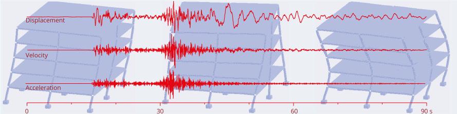 seismic loads Gallery